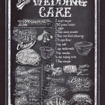 weddingcakechalkboardrecipe