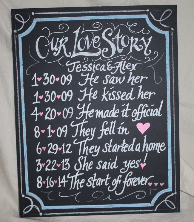 Our Love Story Chalkboard Art Signs The Watermelon Stand